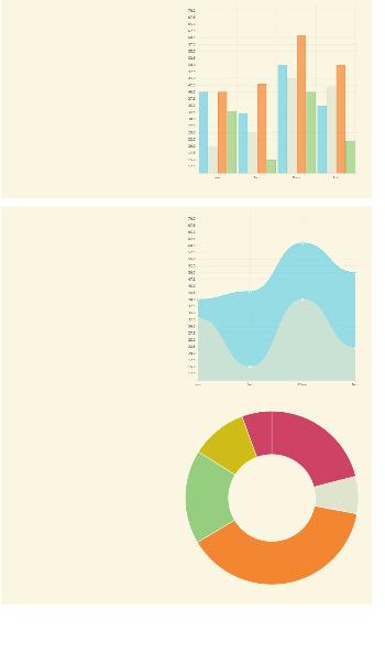 plugins-wp-charts-03