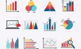 ساخت نمودار های حرفه ای و پیشرفته در وردپرس با افزونه WordPress Charts