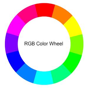 رازهای انتخاب رنگ در طراحی قالب وردپرس