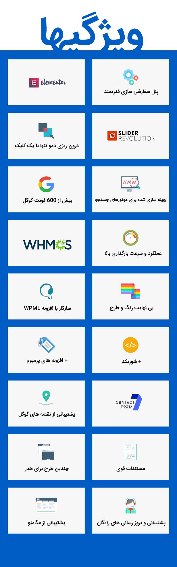 Hostinza | قالب هاستینزا | قالب فروش هاست و دامنه | اسکریپت WHMCS | قالب WHMCS